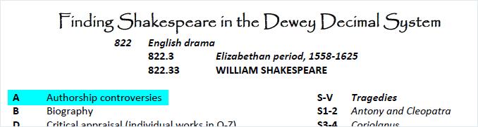 Dewey number - books Oxfordian Looney Ward