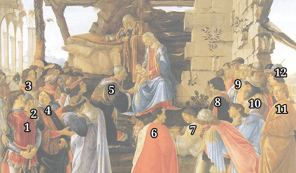 Adoration with numbers - Medici Florence Botticelli Adoration