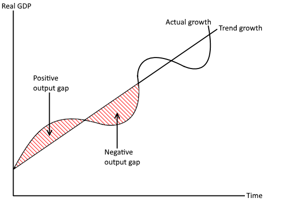 Trade cycle.png