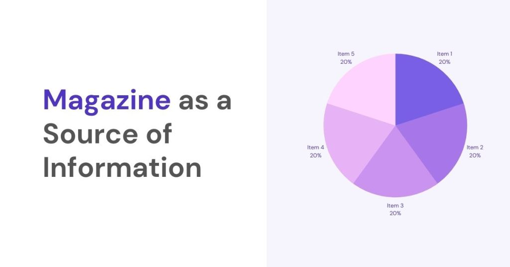 Magazine as a Source of Information