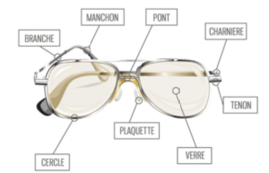 choisir ses lunettes de soleil pour homme