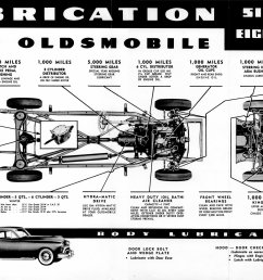 8 1949 oldsmobile lubrication chart  [ 2060 x 1343 Pixel ]