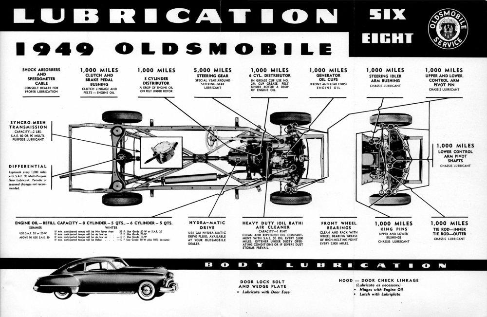 medium resolution of 8 1949 oldsmobile lubrication chart