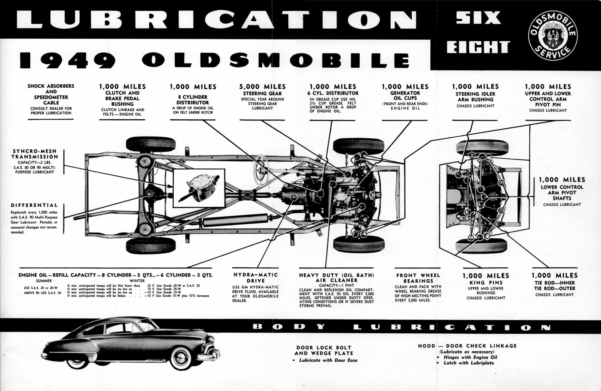 hight resolution of 8 1949 oldsmobile lubrication chart