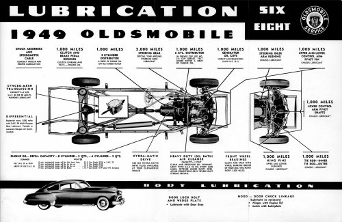 small resolution of 8 1949 oldsmobile lubrication chart