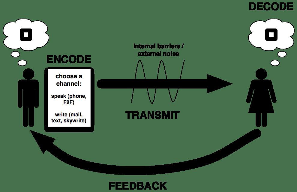 Honda Sl100 Wiring Diagram Engine. Honda. Auto Wiring Diagram