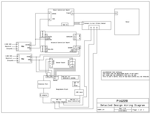 small resolution of full system detail wiring diagram jpg display