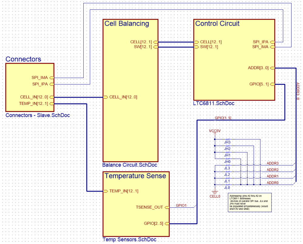 medium resolution of slave board block diagram w interconnects