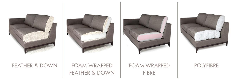 foam for sofa cushions uk quality sofas sale cushion care - the & chair company
