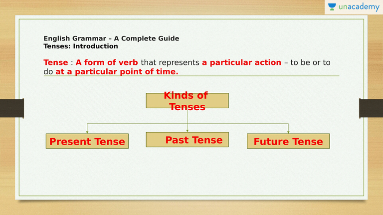 Tenses future perfect tense marathi english grammar  complete guide unacademy also rh