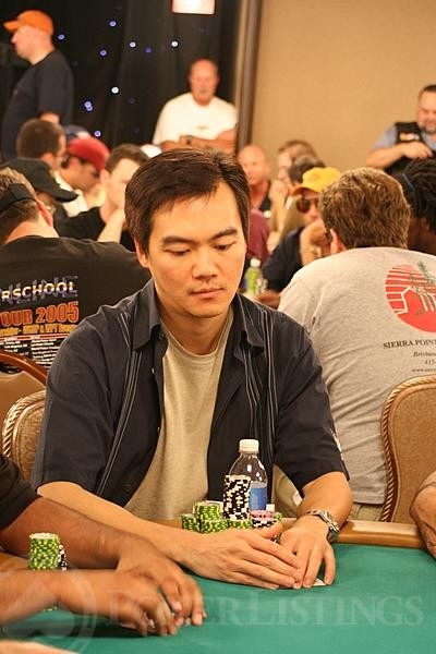Poker Pro Indonesia : poker, indonesia, Juanda, Poker, Player, Profile, PokerListings.com