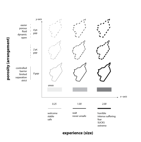 Figure 2: The same bivariate line symbolization scheme applied to the Syrian border. By Meghan Kelly.