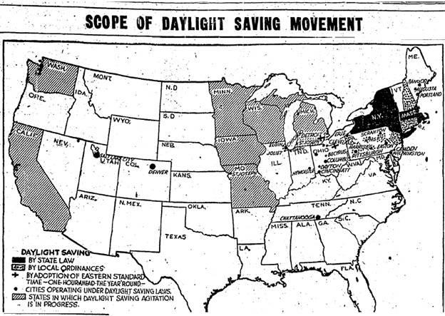 Scope of Daylight Saving Movement