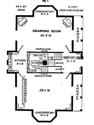 Floor plan of a house