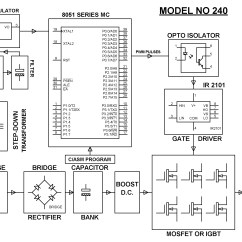 3 Phase To Single Wiring Diagram Soft Starter Three Converter Using Svpwm Space