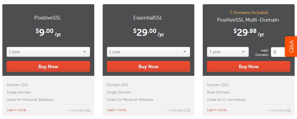 SSL Certificate Store