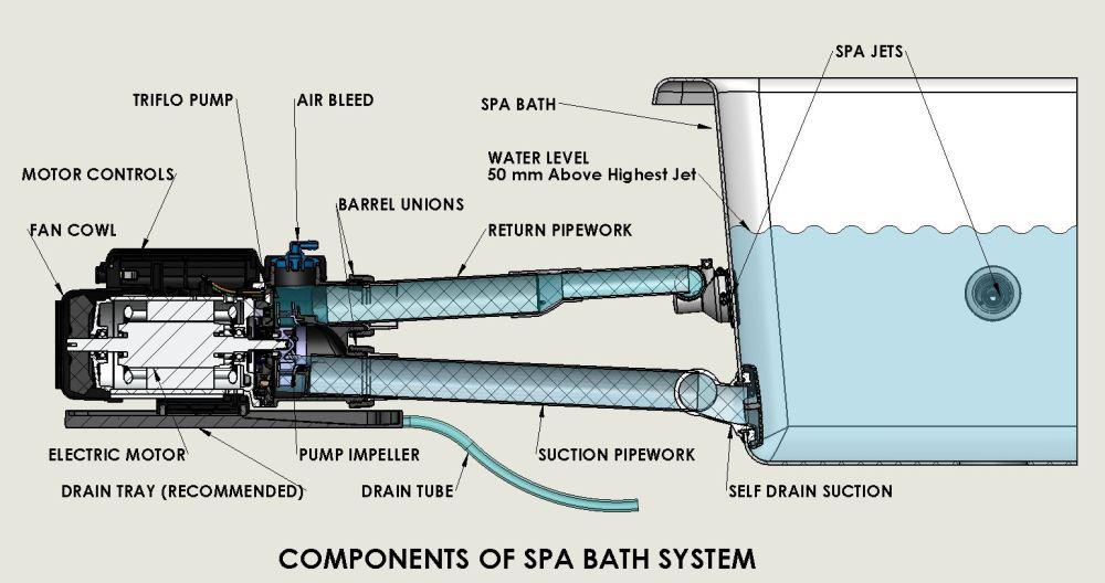 medium resolution of spa bath guide spa bath plumbing diagram spa bath plumbing diagram