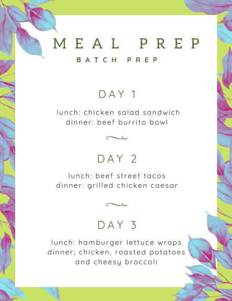 batch meal prep example menu
