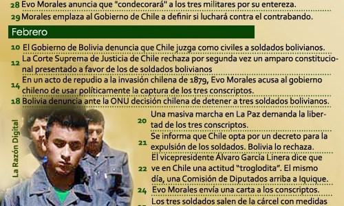 Prensa boliviana informa sobre suspensión condicional que permitió el regreso de los conscriptos
