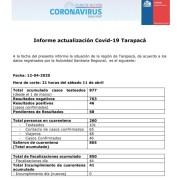 Otra jornada en que aumentan en forma significativa casos de coronavirus en Tarapacá. Nueve contagiados sube la cifra de Covid19 positivo, a 47 personas