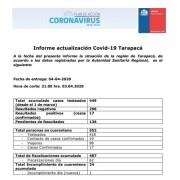 Ya son 18 las personas contagiadas por el COVID 19. en Tarapacá. 14 en Iquique 14, 3 en Alto Hospicio y 1 en Pica