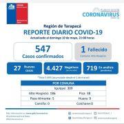 "Intendente Quezada alerta que ""las próximas semanas serán críticas"" ante pandemia por coronavirus."