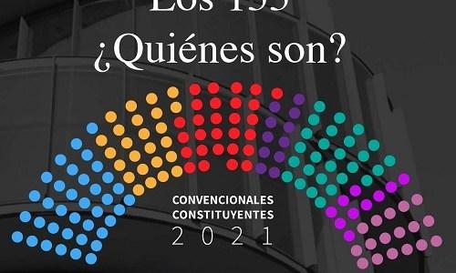 """Convención Constitucional: Los 2 votos que le faltan a Chile Vamos para elevar reclamos a la Suprema e impedir la """"aplanadora"""""""