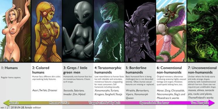 Alien Spectrum