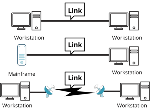 Line configuration in computer network