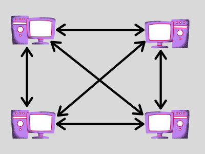 network topology in computer network