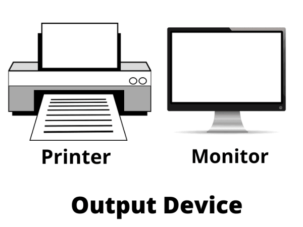 Parts of Computer And Their Functions