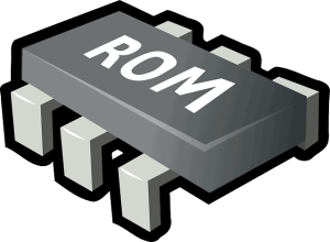 Types of RAM and ROM