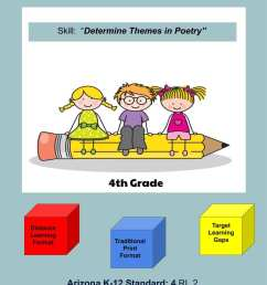 Arizona Worksheets 4.RL.2 - Determine Themes In Poetry - Edify Consulting [ 1056 x 816 Pixel ]