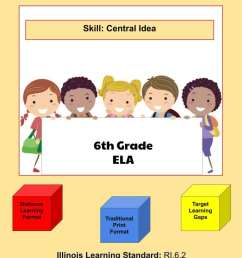 Illinois Worksheets RI.6.2 - Central Idea - Edify Consulting [ 1056 x 816 Pixel ]