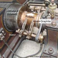 3 Phase Generator Alternator Wiring Diagram Linear Uv8 Generators And Dynamos An Error Occurred