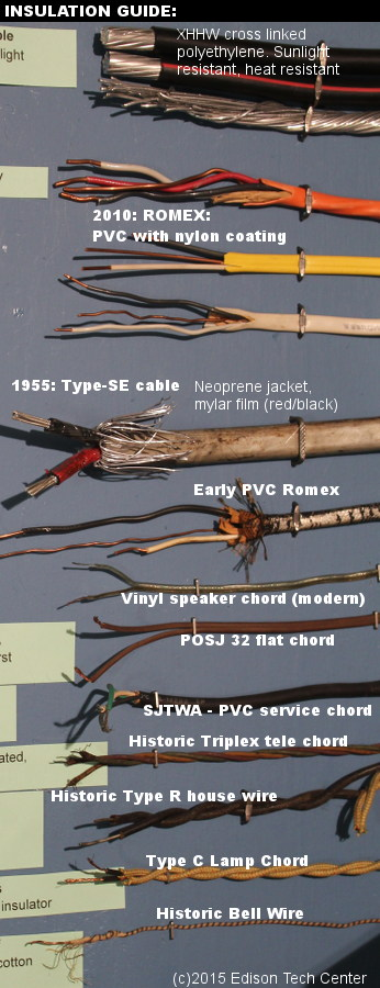 Old Types Of Wiring