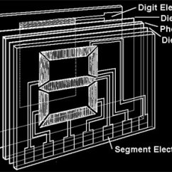 Fluorescent Light Wiring Diagram Uk What Is The Definition Of A Electroluminescent Lamps How They Work History Digital Displays Using El To Backlight Liquid Crystal Number Segments