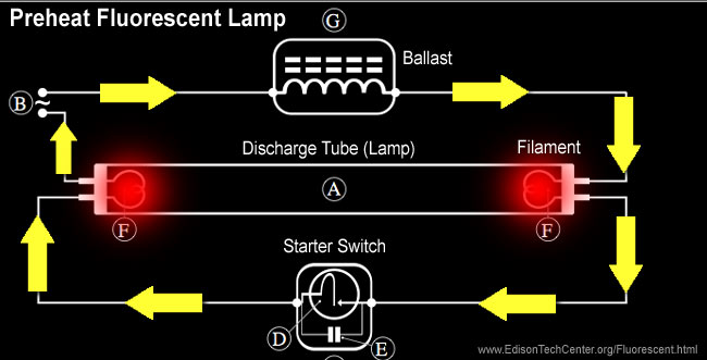 Wiring Diagram For Fluro Lights