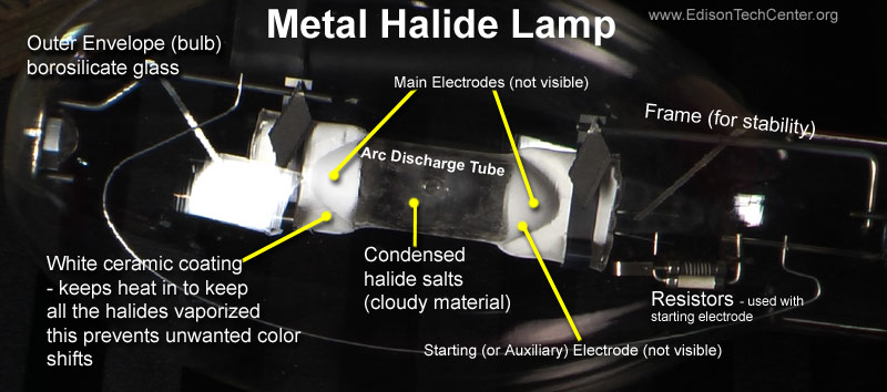 Edison Plug Wiring Diagram
