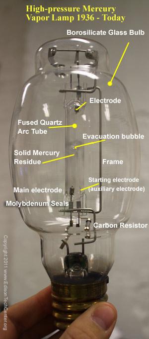 Electrical Diagram Bulb