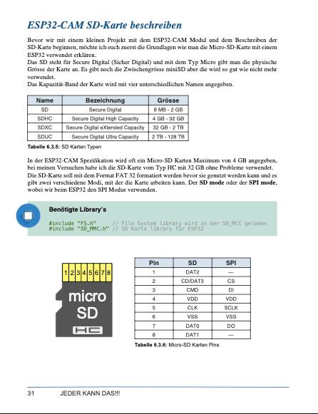 ESP32-CAM Buch SD-Karte