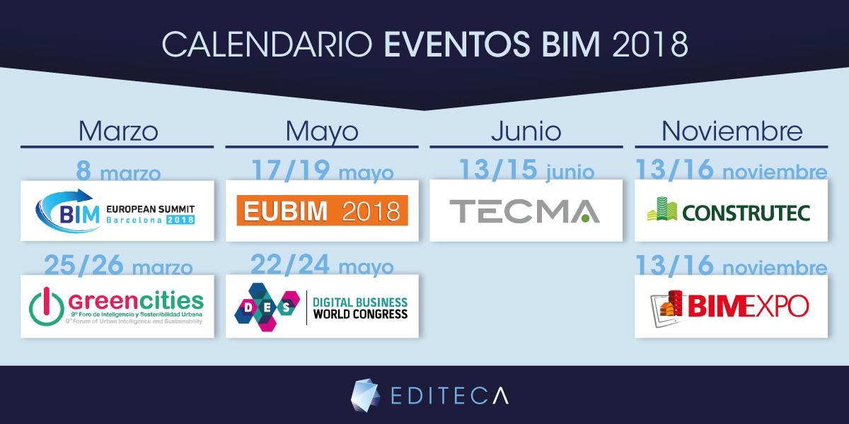 Calendario Ferias y Eventos BIM 2018 EDITECA