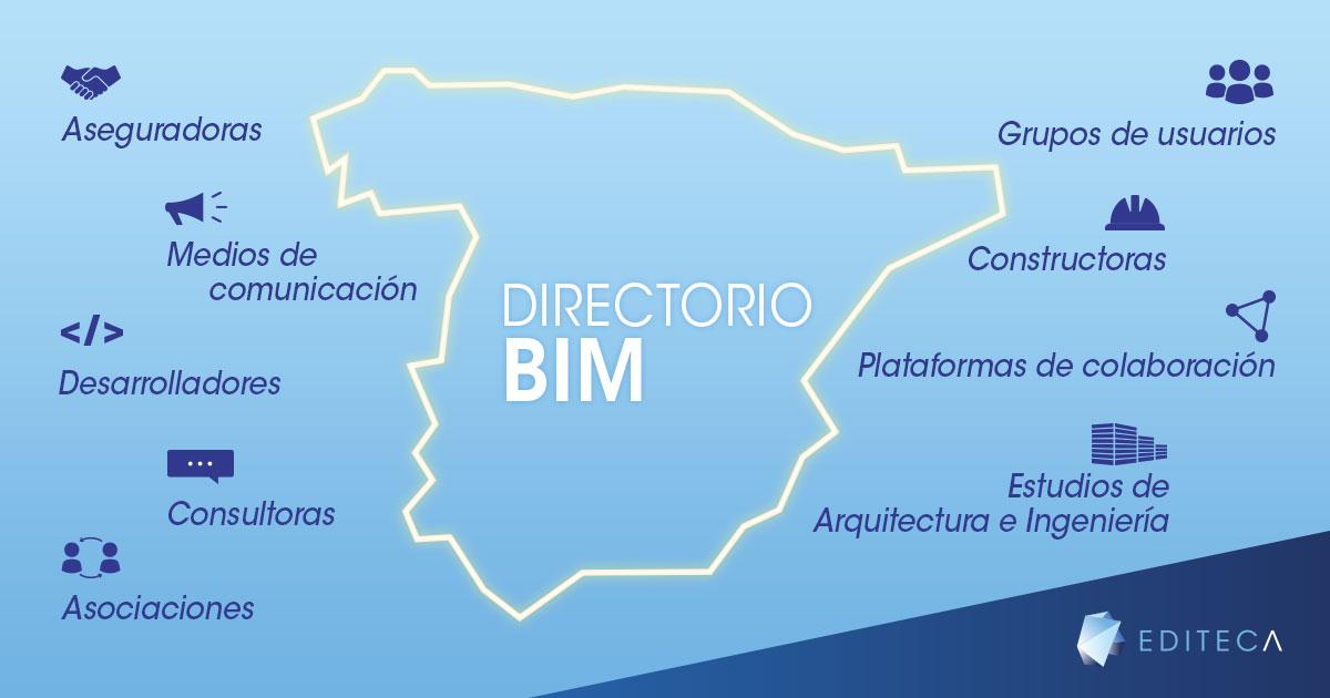 directorio-BIM-CABECERA