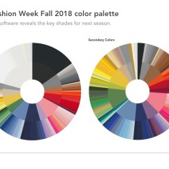 Color Combinations For Diagram Multiple Light Wiring Five Fall 2018 Trends To Take Away From New York Fashion Week Edited Focusing On The Secondary Colors Which Will Form Trend Stories Season Pay Attention Acid Yellow Chartreuse Raspberry