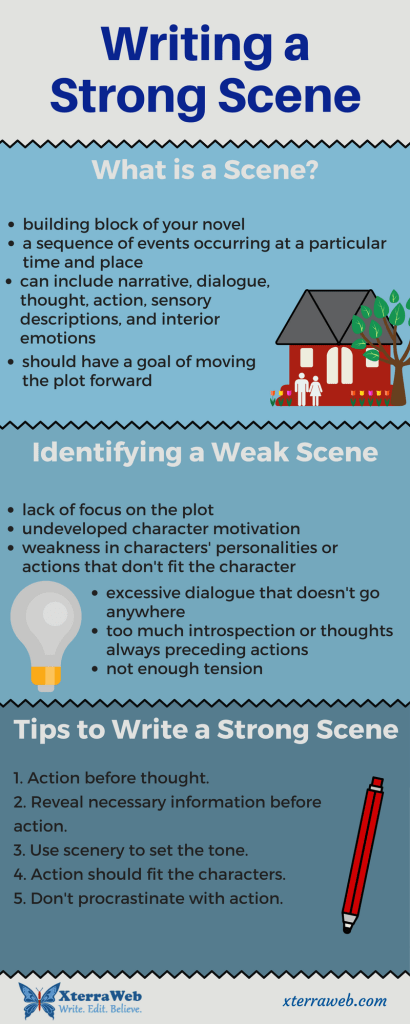 How to identify weak scenes in your fiction novel. Tips to write a strong scene in fiction writing.