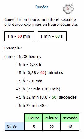 Combien De Secondes Dans Une Heure : combien, secondes, heure, Temps, Durées, Horaires., Convertir, Heure,, Minute, Seconde, Durée, Exprimée, Heure, Décimale