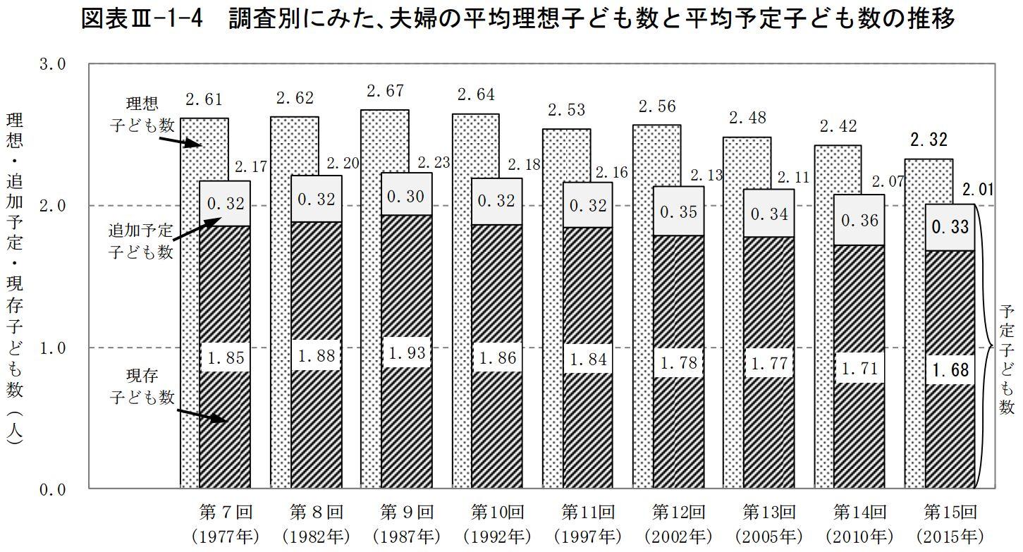 004%e7%90%86%e6%83%b3%e5%ad%90%e3%81%a9%e3%82%82%e6%95%b0