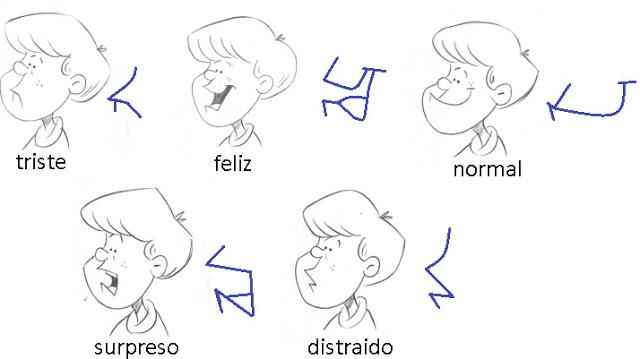 mudar emoções de uma caricatura