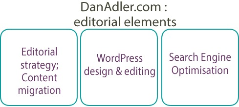 Dan Adler editorial elements