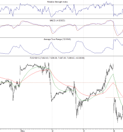 the nasdaq futures contracttrades along its thursday s local low as we can see on the 15 minute chart  [ 1412 x 889 Pixel ]